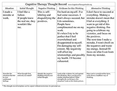 Cognitive Behavioral Therapy Guide Free Cbt Worksheet Thought Record